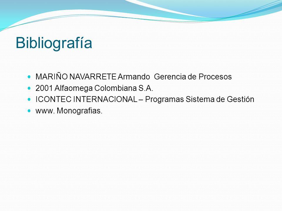 Bibliografía MARIÑO NAVARRETE Armando Gerencia de Procesos 2001 Alfaomega Colombiana S.A. ICONTEC INTERNACIONAL – Programas Sistema de Gestión www. Mo