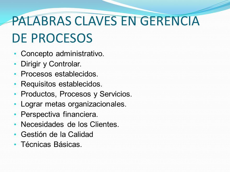 PALABRAS CLAVES EN GERENCIA DE PROCESOS Concepto administrativo. Dirigir y Controlar. Procesos establecidos. Requisitos establecidos. Productos, Proce