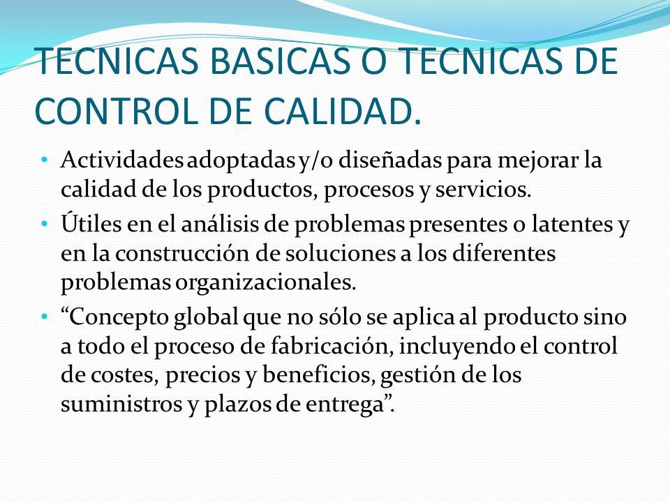 TECNICAS BASICAS O TECNICAS DE CONTROL DE CALIDAD. Actividades adoptadas y/o diseñadas para mejorar la calidad de los productos, procesos y servicios.
