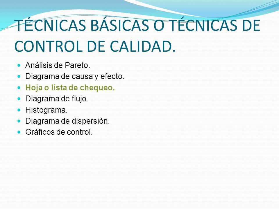 TÉ CNICAS BÁSICAS O TÉCNICAS DE CONTROL DE CALIDAD. Análisis de Pareto. Diagrama de causa y efecto. Hoja o lista de chequeo. Diagrama de flujo. Histog