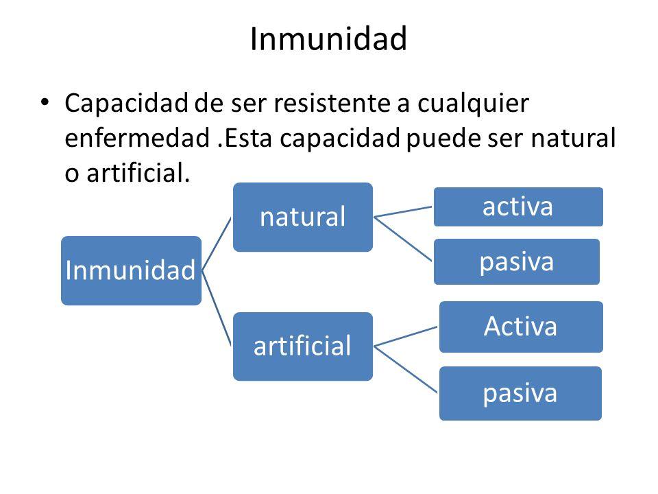 Inmunidad Capacidad de ser resistente a cualquier enfermedad.Esta capacidad puede ser natural o artificial.