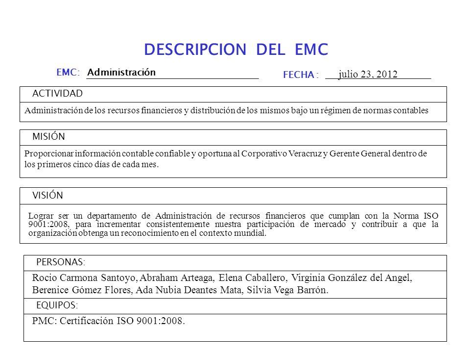 ACTIVIDAD MISIÓN VISIÓN PERSONAS: EQUIPOS: EMC: Administración DESCRIPCION DEL EMC FECHA : julio 23, 2012 Administración de los recursos financieros y