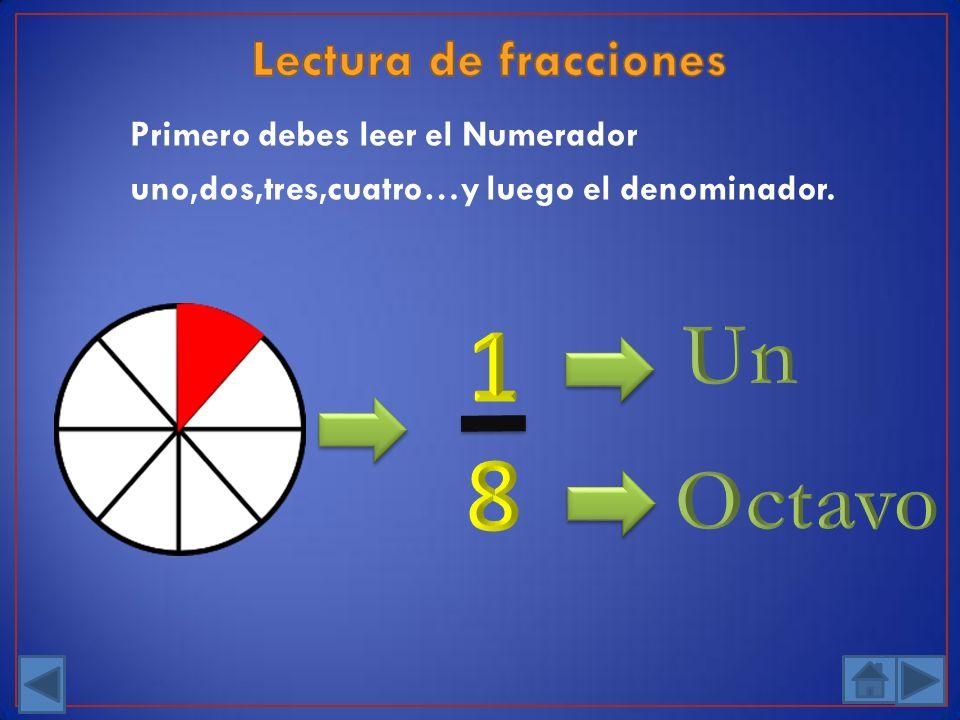 Primero debes leer el Numerador uno,dos,tres,cuatro…y luego el denominador.