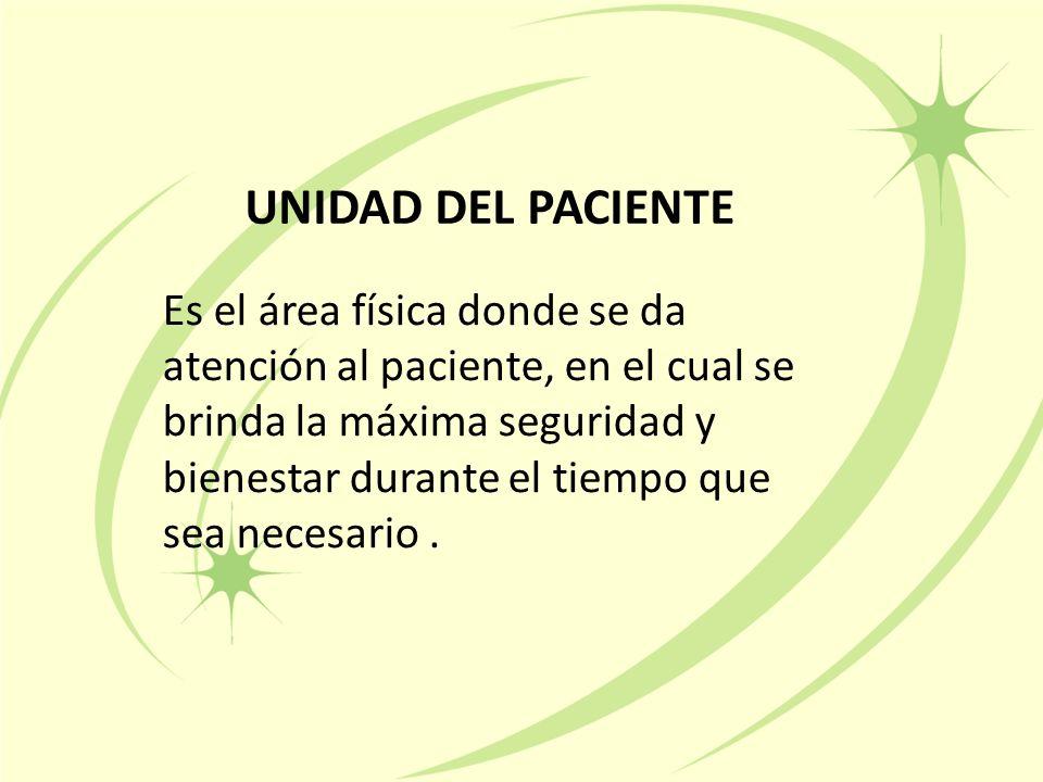 UNIDAD DEL PACIENTE Es el área física donde se da atención al paciente, en el cual se brinda la máxima seguridad y bienestar durante el tiempo que sea necesario.