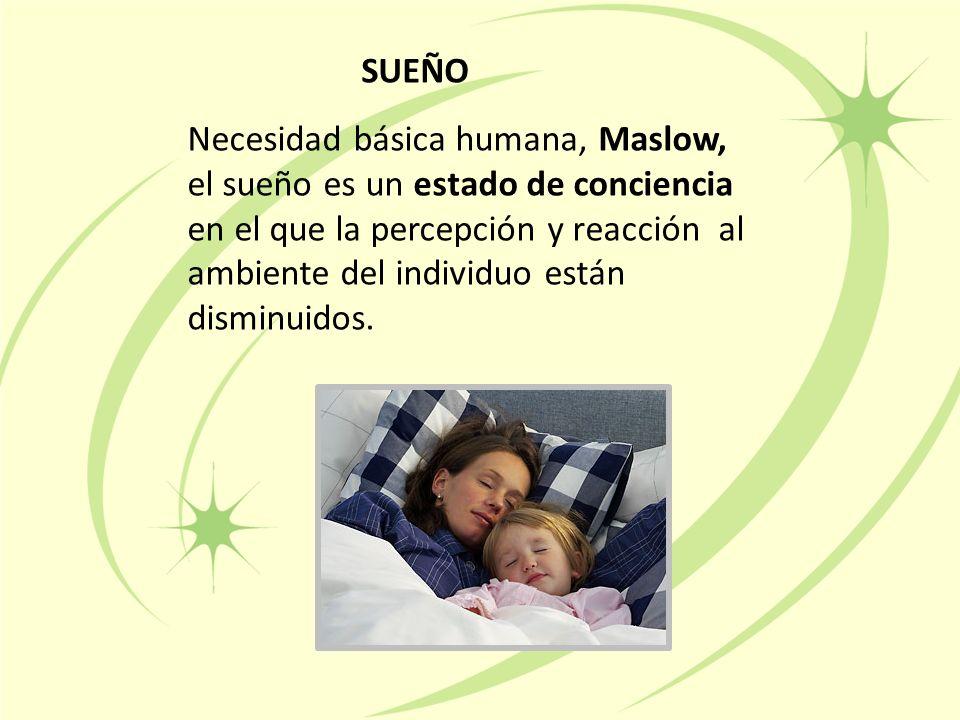 Necesidad básica humana, Maslow, el sueño es un estado de conciencia en el que la percepción y reacción al ambiente del individuo están disminuidos.