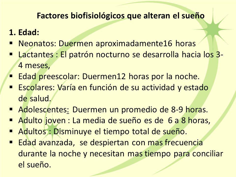 Factores biofisiológicos que alteran el sueño 1.Edad:  Neonatos: Duermen aproximadamente16 horas  Lactantes : El patrón nocturno se desarrolla hacia los 3- 4 meses,  Edad preescolar: Duermen12 horas por la noche.