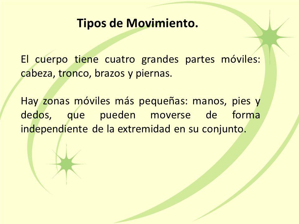 Tipos de Movimiento.