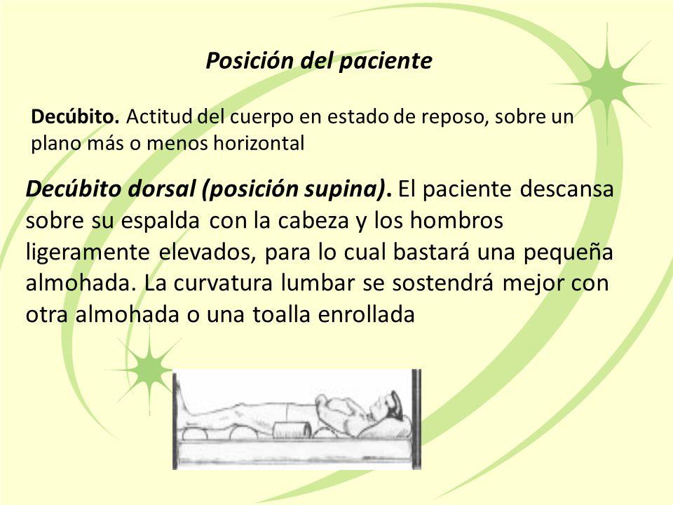Posición del paciente Decúbito.