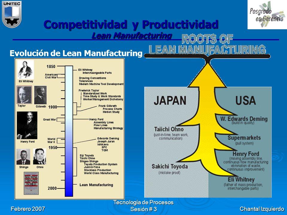 Chantal Izquierdo Febrero 2007 Tecnología de Procesos Sesión # 3 Competitividad y Productividad Lean Manufacturing Evolución de Lean Manufacturing