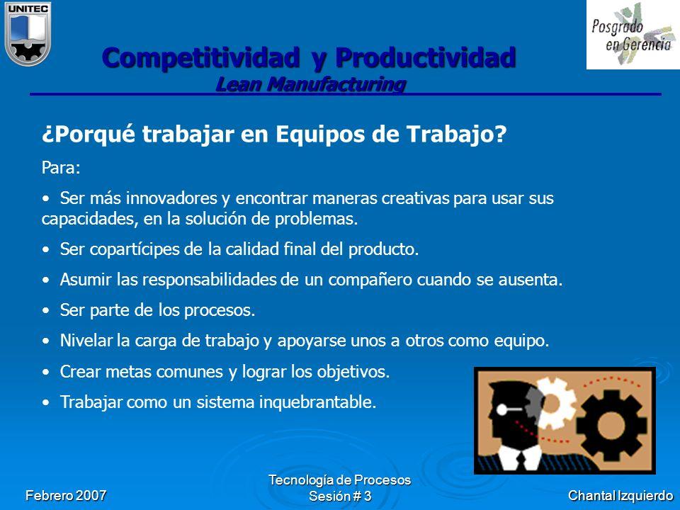 Chantal Izquierdo Febrero 2007 Tecnología de Procesos Sesión # 3 Competitividad y Productividad Lean Manufacturing ¿Porqué trabajar en Equipos de Trabajo.