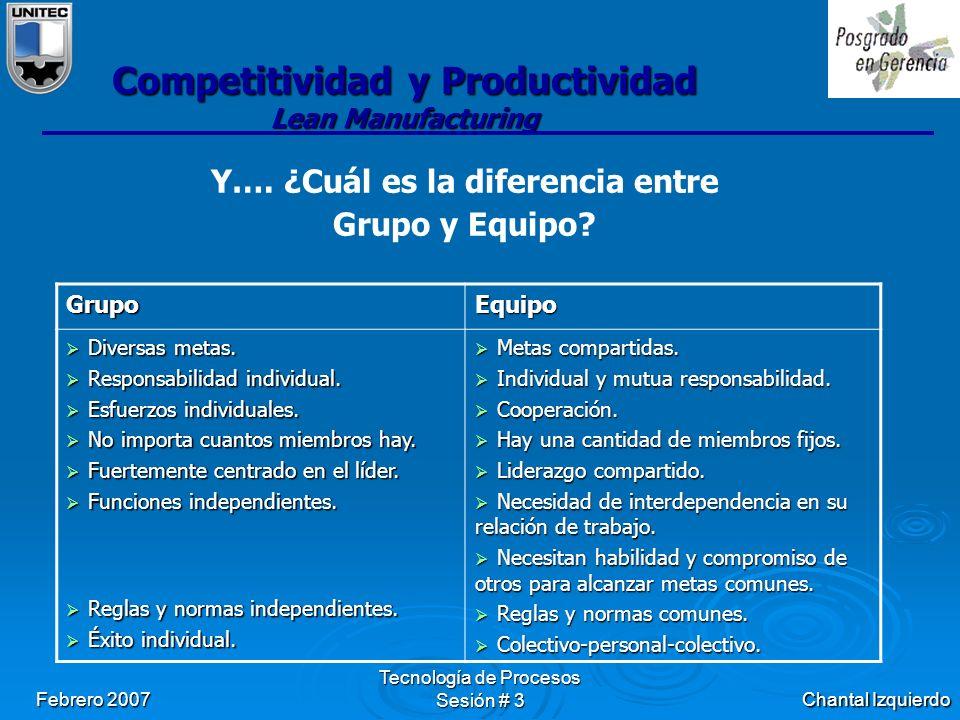 Chantal Izquierdo Febrero 2007 Tecnología de Procesos Sesión # 3 Competitividad y Productividad Lean Manufacturing Y….