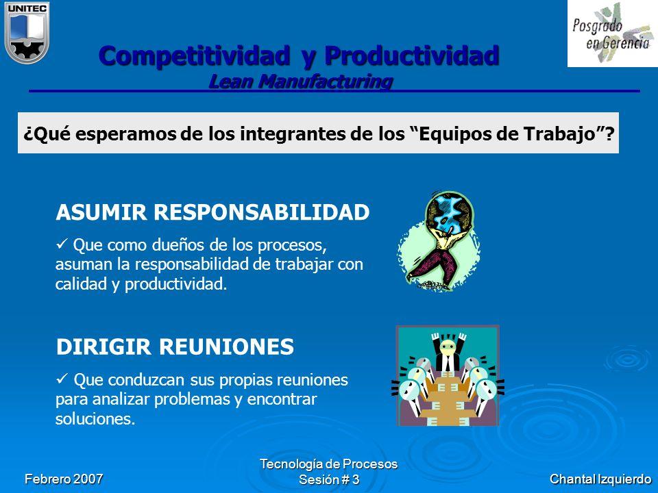 Chantal Izquierdo Febrero 2007 Tecnología de Procesos Sesión # 3 Competitividad y Productividad Lean Manufacturing ¿Qué esperamos de los integrantes de los Equipos de Trabajo .