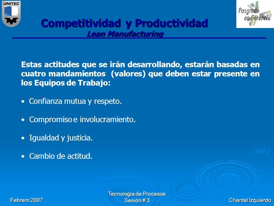 Chantal Izquierdo Febrero 2007 Tecnología de Procesos Sesión # 3 Competitividad y Productividad Lean Manufacturing Estas actitudes que se irán desarrollando, estarán basadas en cuatro mandamientos (valores) que deben estar presente en los Equipos de Trabajo: Confianza mutua y respeto.