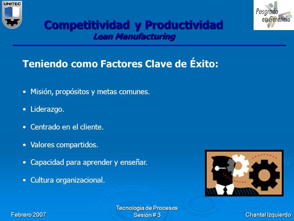 Chantal Izquierdo Febrero 2007 Tecnología de Procesos Sesión # 3 Competitividad y Productividad Lean Manufacturing Teniendo como Factores Clave de Éxito: Misión, propósitos y metas comunes.