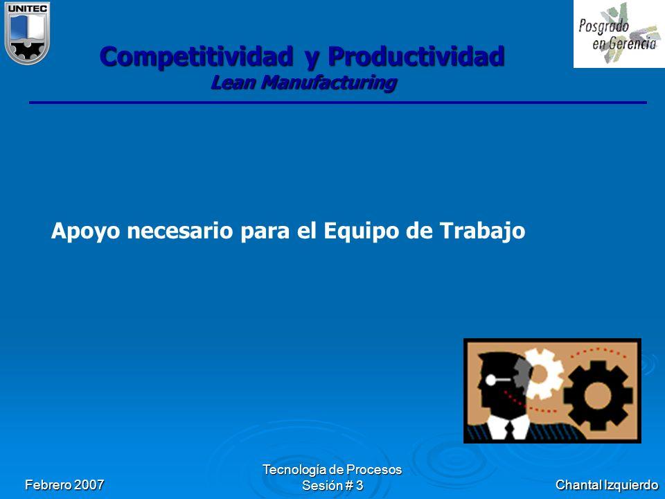Chantal Izquierdo Febrero 2007 Tecnología de Procesos Sesión # 3 Competitividad y Productividad Lean Manufacturing Apoyo necesario para el Equipo de Trabajo