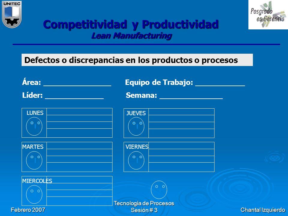 Chantal Izquierdo Febrero 2007 Tecnología de Procesos Sesión # 3 Competitividad y Productividad Lean Manufacturing Defectos o discrepancias en los productos o procesos Área: _______________ Equipo de Trabajo: ___________ Líder: _____________ Semana: ______________ LUNES MARTES MIERCOLES JUEVES VIERNES