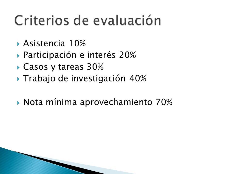  Asistencia 10%  Participación e interés 20%  Casos y tareas 30%  Trabajo de investigación 40%  Nota mínima aprovechamiento 70%