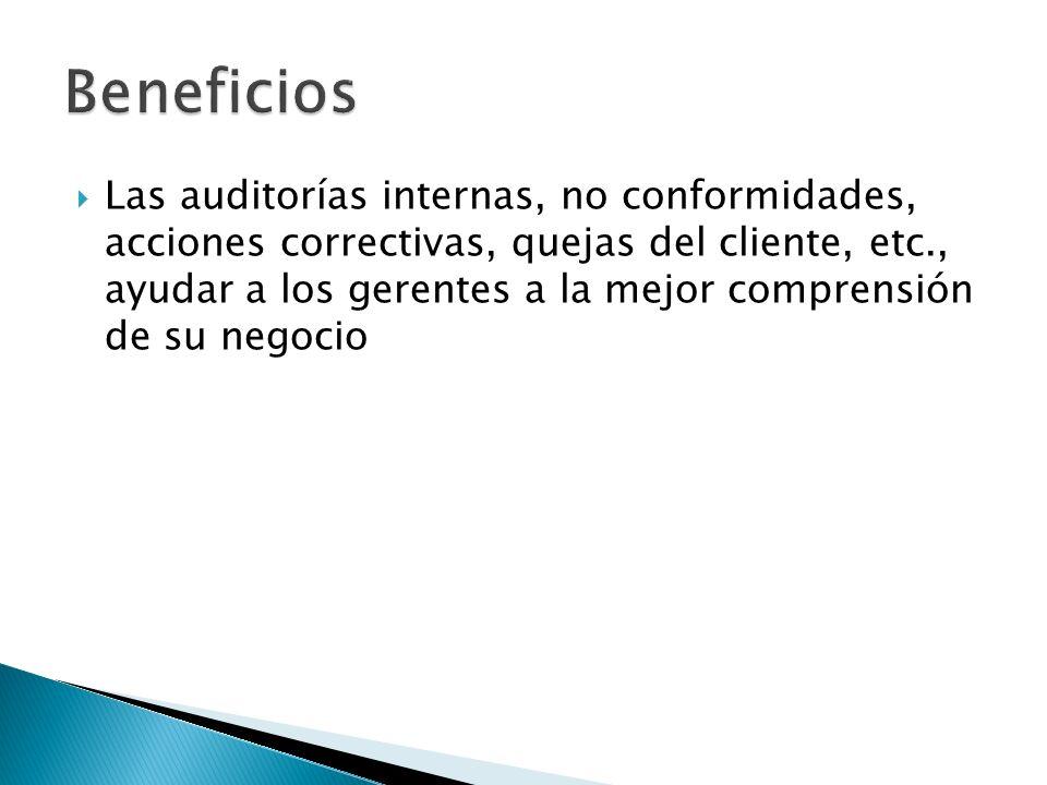  Las auditorías internas, no conformidades, acciones correctivas, quejas del cliente, etc., ayudar a los gerentes a la mejor comprensión de su negoci