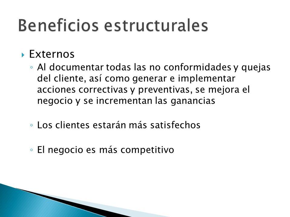  Externos ◦ Al documentar todas las no conformidades y quejas del cliente, así como generar e implementar acciones correctivas y preventivas, se mejo