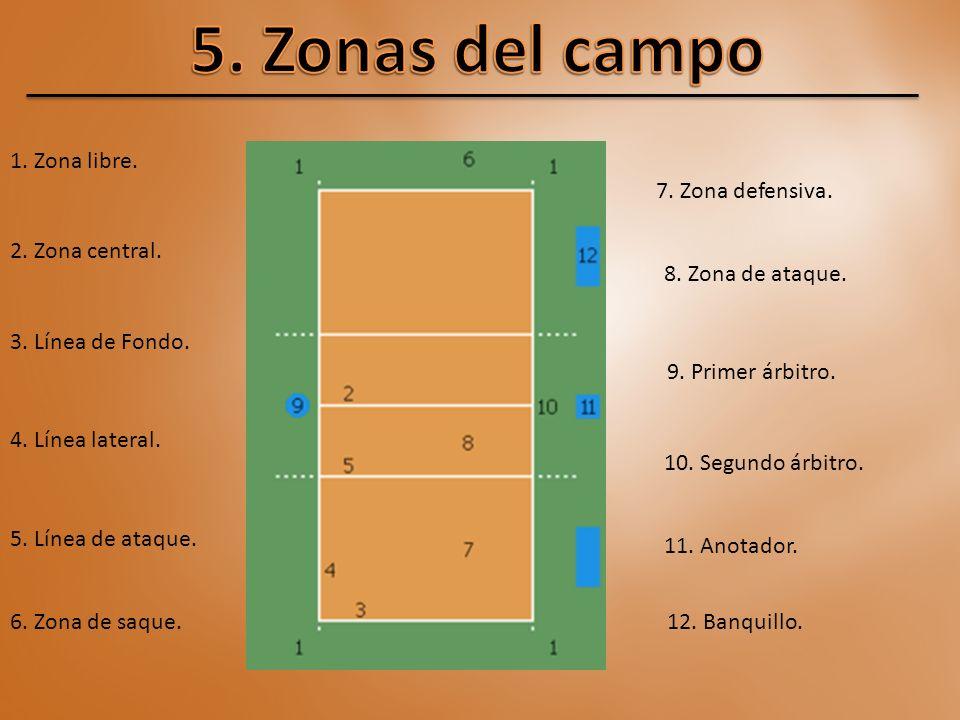 Es rectangular de 18 m de largo por 9 m de ancho. Esta dividido por una línea central por una red que separada a los dos equipos. Existe la zona libre