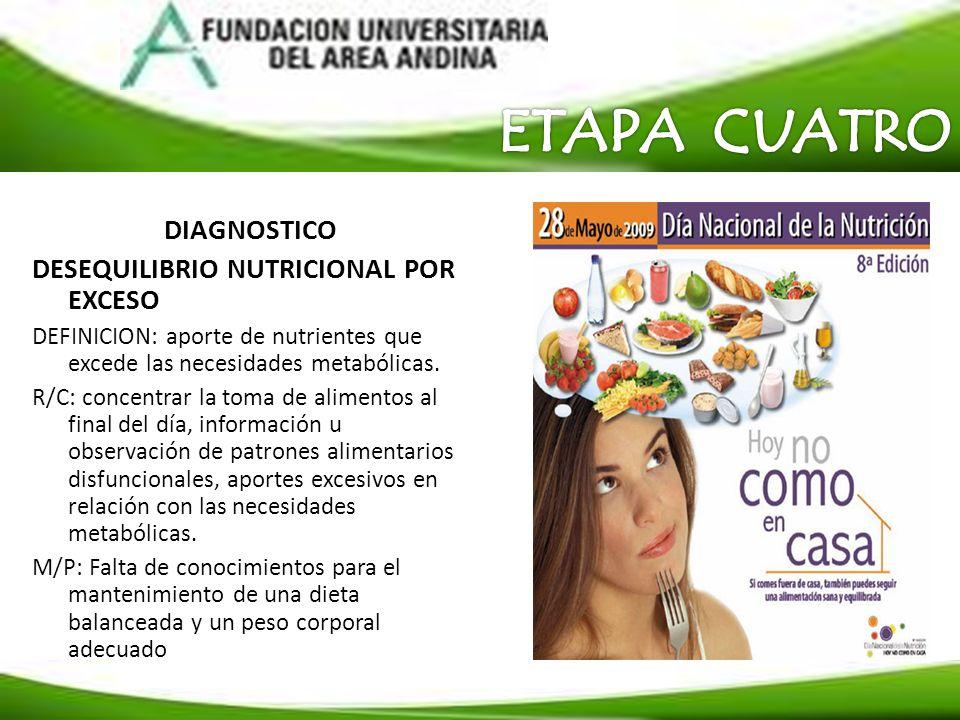 DIAGNOSTICO DESEQUILIBRIO NUTRICIONAL POR EXCESO DEFINICION: aporte de nutrientes que excede las necesidades metabólicas. R/C: concentrar la toma de a