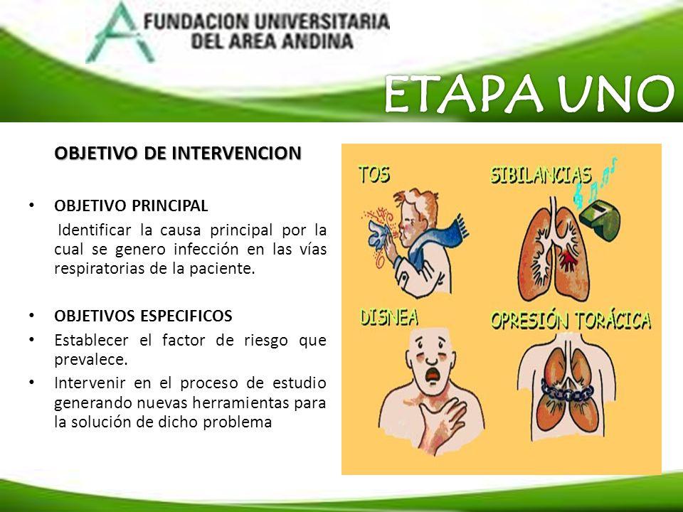 OBJETIVO DE INTERVENCION OBJETIVO PRINCIPAL Identificar la causa principal por la cual se genero infección en las vías respiratorias de la paciente. O