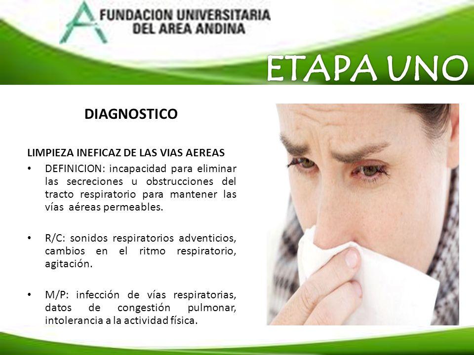 NATURALEZA DEL SISTEMA DE ENFERMERIA No fumar ni permitir que fumen las personas que están alrededor del paciente.