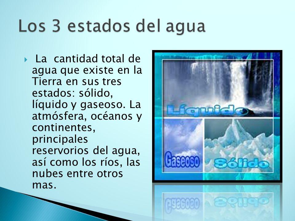 La cantidad total de agua que existe en la Tierra en sus tres estados: sólido, líquido y gaseoso.