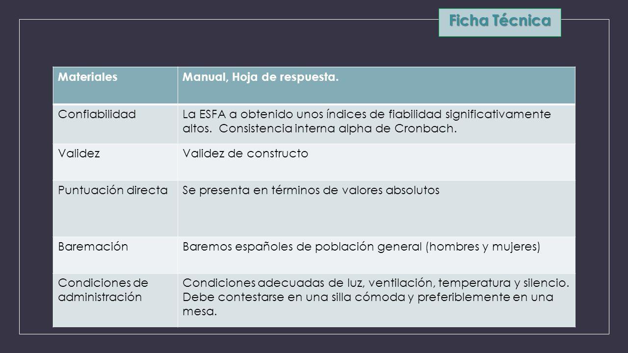 MaterialesManual, Hoja de respuesta. ConfiabilidadLa ESFA a obtenido unos índices de fiabilidad significativamente altos. Consistencia interna alpha d