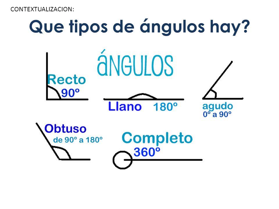 Que tipos de ángulos hay? CONTEXTUALIZACION: