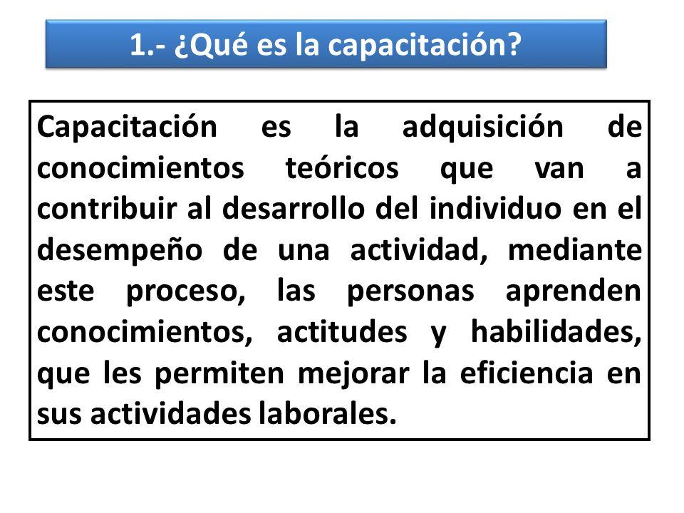 1.- ¿Qué es la capacitación.