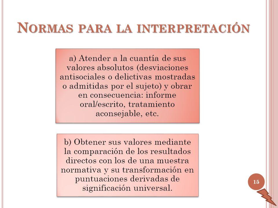 N ORMAS PARA LA INTERPRETACIÓN 15