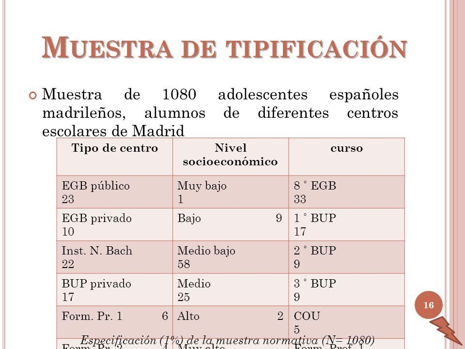 M UESTRA DE TIPIFICACIÓN Muestra de 1080 adolescentes españoles madrileños, alumnos de diferentes centros escolares de Madrid Tipo de centroNivel soci
