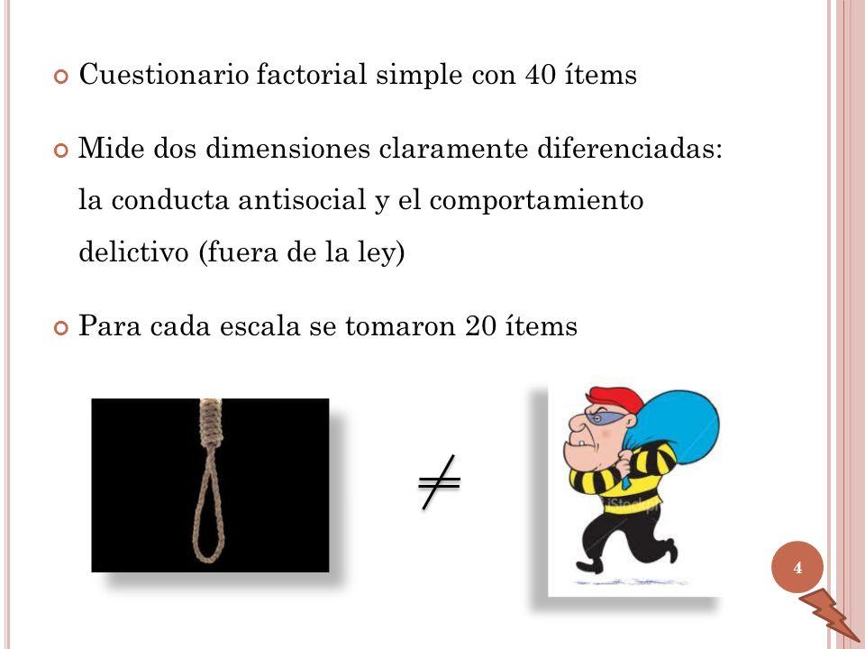 Cuestionario factorial simple con 40 ítems Mide dos dimensiones claramente diferenciadas: la conducta antisocial y el comportamiento delictivo (fuera