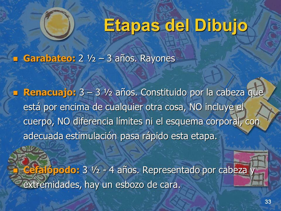 DIBUJOS DE LA FIGURA HUMANA O TEST DE GOODENOUGH  ppt video