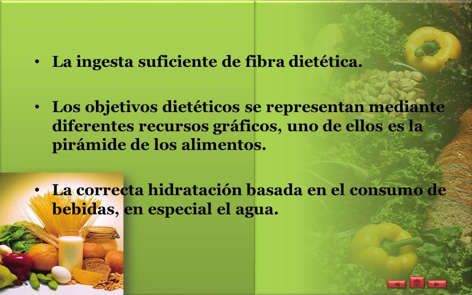 La ingesta suficiente de fibra dietética.