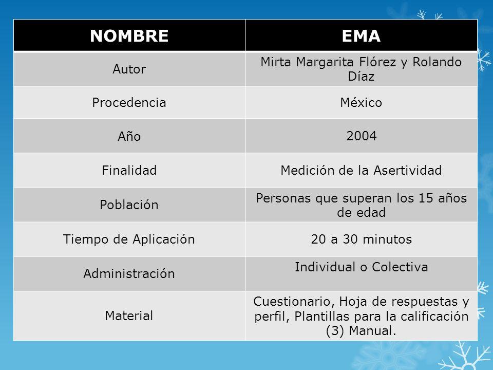ESTANDARIZACIÓN 812 personas de la ciudad de Mérida (México), seleccionadas mediante un muestreo no probabilístico, de diferentes empresas públicas, privadas y escuelas de acuerdo con el nivel escolar (de primaria a profesional) y edad (15 – 60 años).