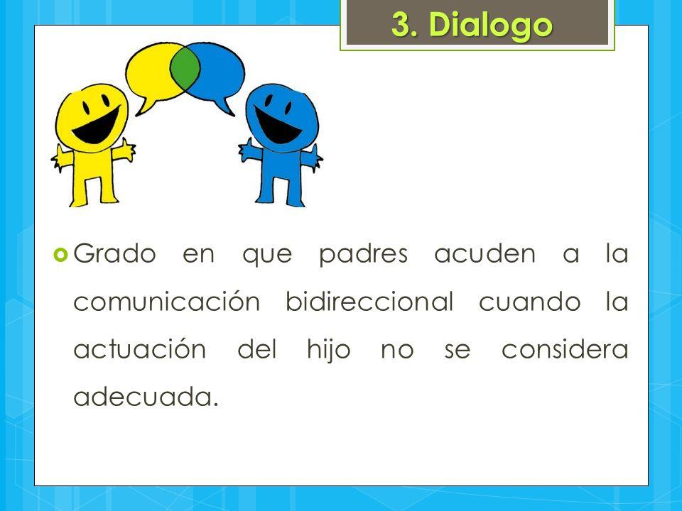3. Dialogo  Grado en que padres acuden a la comunicación bidireccional cuando la actuación del hijo no se considera adecuada.