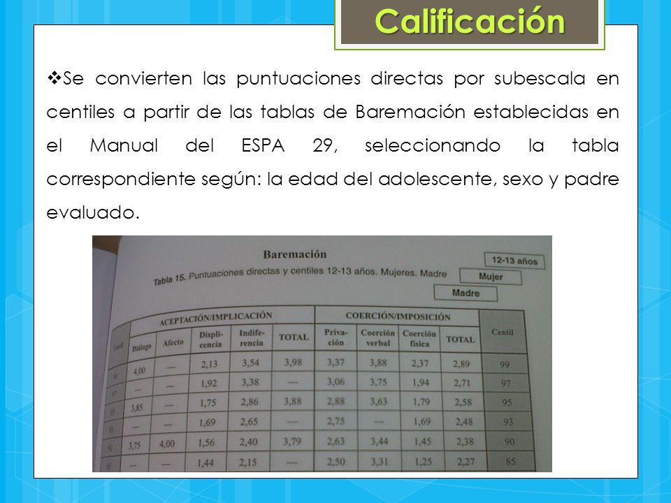 Calificación  Se convierten las puntuaciones directas por subescala en centiles a partir de las tablas de Baremación establecidas en el Manual del ES