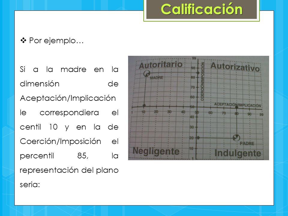 Calificación  Por ejemplo… Si a la madre en la dimensión de Aceptación/Implicación le correspondiera el centil 10 y en la de Coerción/Imposición el p