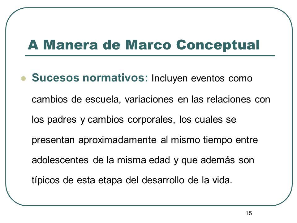 15 A Manera de Marco Conceptual Sucesos normativos: Incluyen eventos como cambios de escuela, variaciones en las relaciones con los padres y cambios c