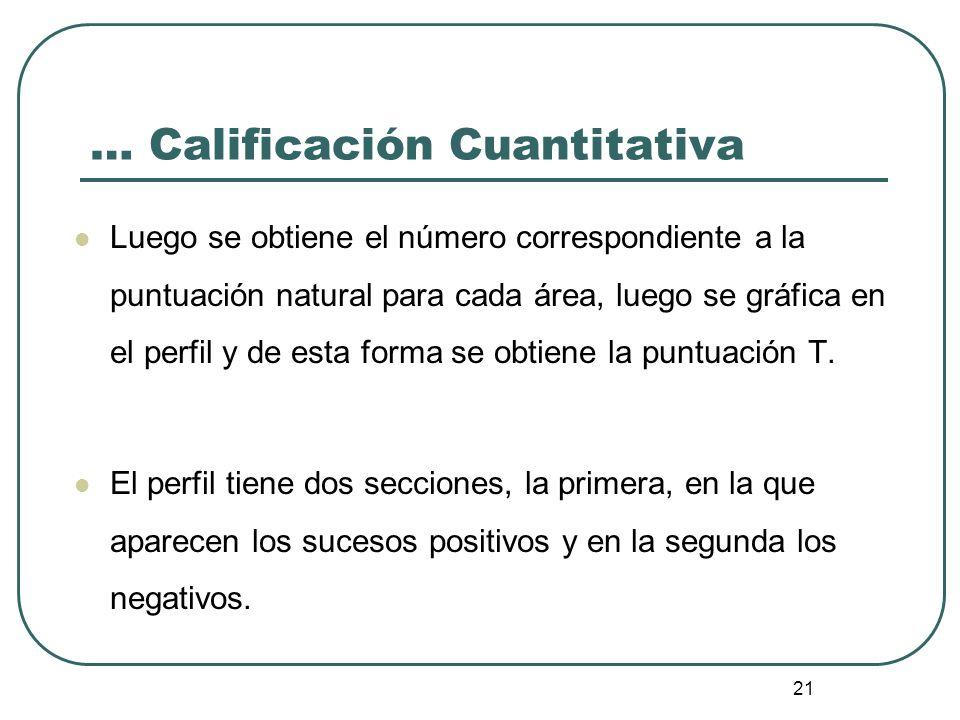 21 … Calificación Cuantitativa Luego se obtiene el número correspondiente a la puntuación natural para cada área, luego se gráfica en el perfil y de e