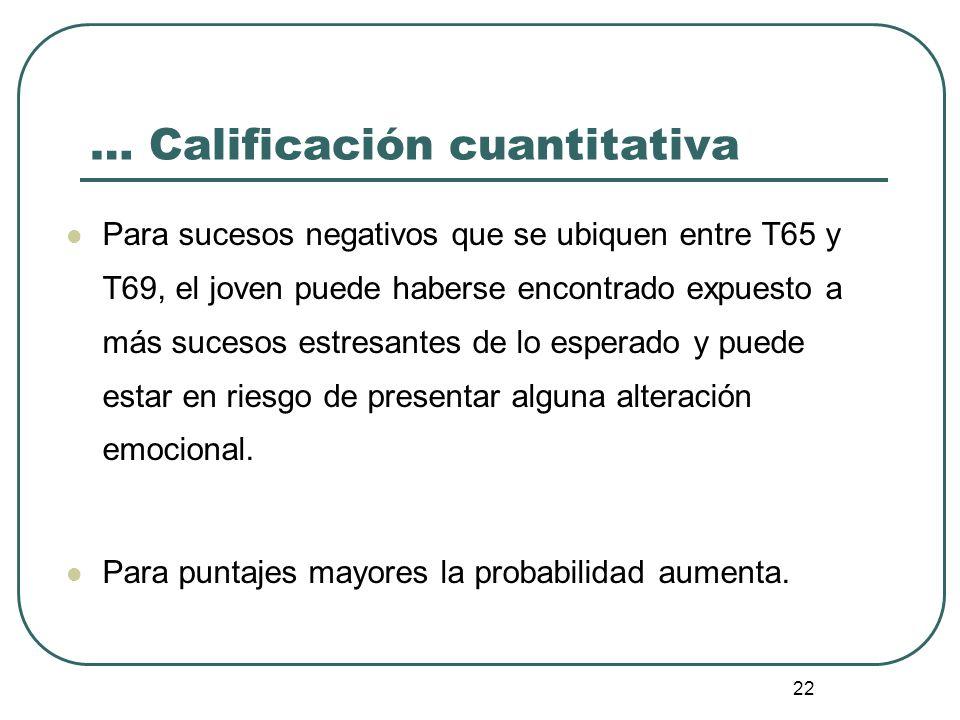22 … Calificación cuantitativa Para sucesos negativos que se ubiquen entre T65 y T69, el joven puede haberse encontrado expuesto a más sucesos estresa