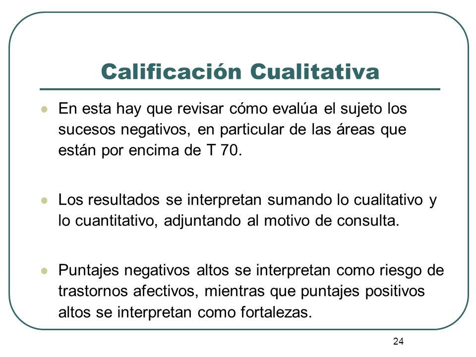 24 Calificación Cualitativa En esta hay que revisar cómo evalúa el sujeto los sucesos negativos, en particular de las áreas que están por encima de T