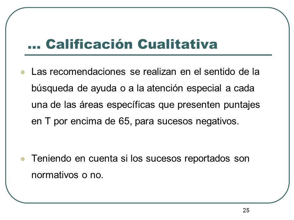 25 … Calificación Cualitativa Las recomendaciones se realizan en el sentido de la búsqueda de ayuda o a la atención especial a cada una de las áreas e