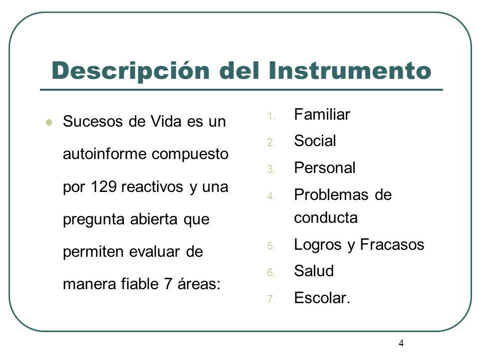4 Descripción del Instrumento Sucesos de Vida es un autoinforme compuesto por 129 reactivos y una pregunta abierta que permiten evaluar de manera fiab