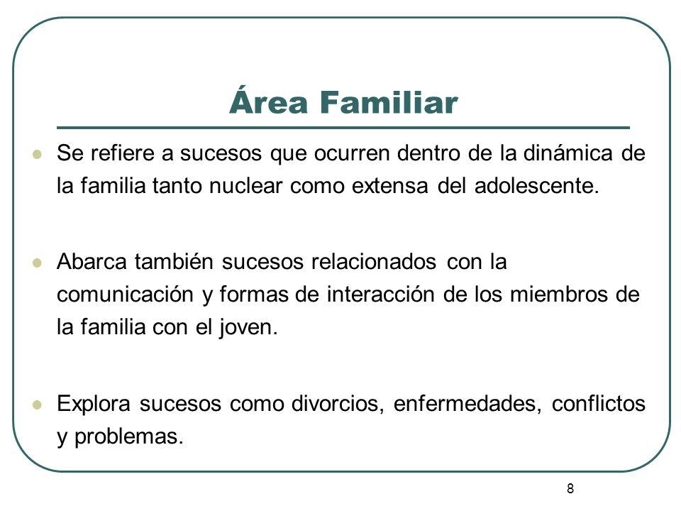 8 Área Familiar Se refiere a sucesos que ocurren dentro de la dinámica de la familia tanto nuclear como extensa del adolescente. Abarca también suceso