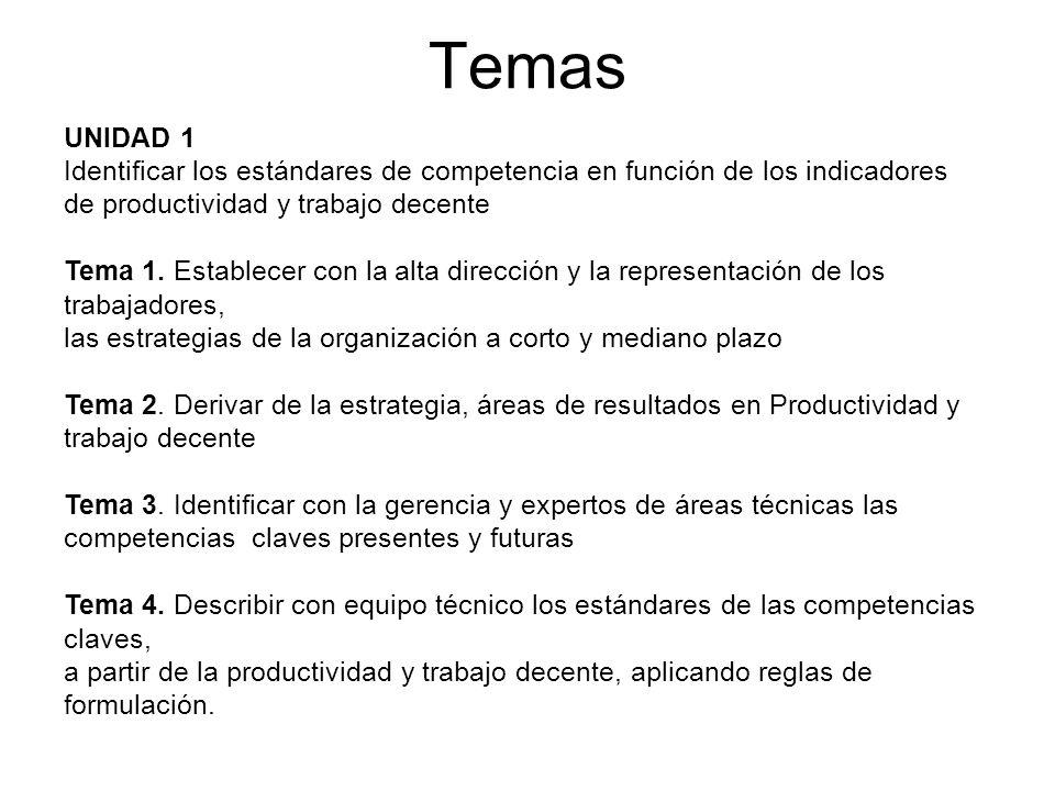 Temas UNIDAD 1 Identificar los estándares de competencia en función de los indicadores de productividad y trabajo decente Tema 1.