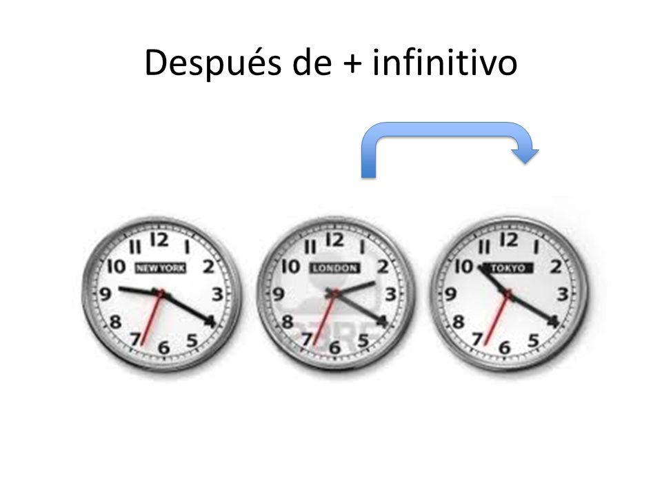 Después de + infinitivo