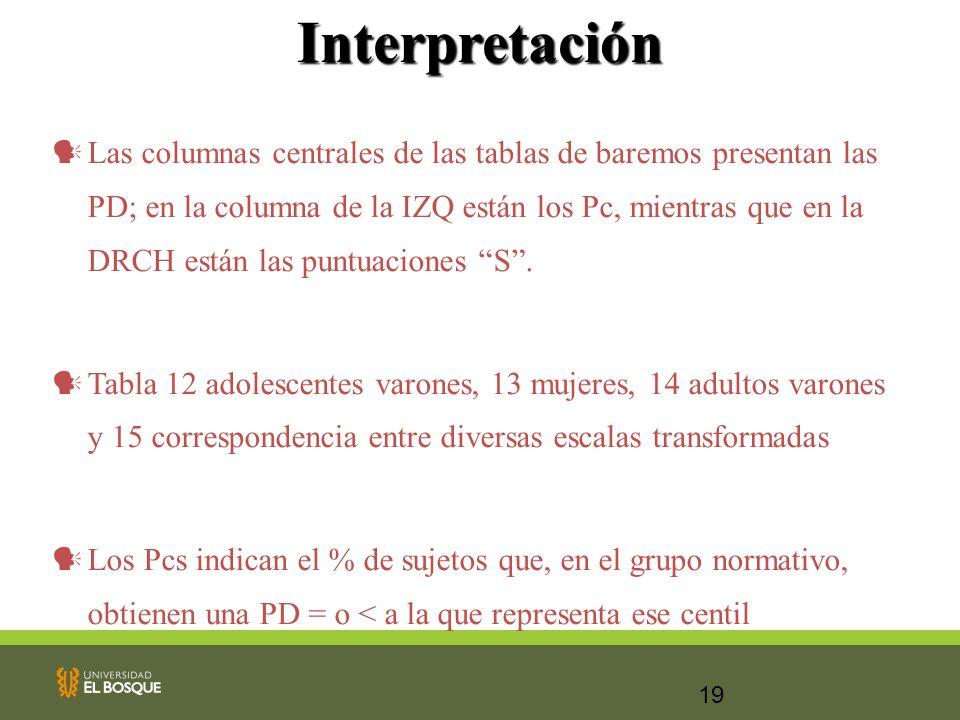 19Interpretación Las columnas centrales de las tablas de baremos presentan las PD; en la columna de la IZQ están los Pc, mientras que en la DRCH están